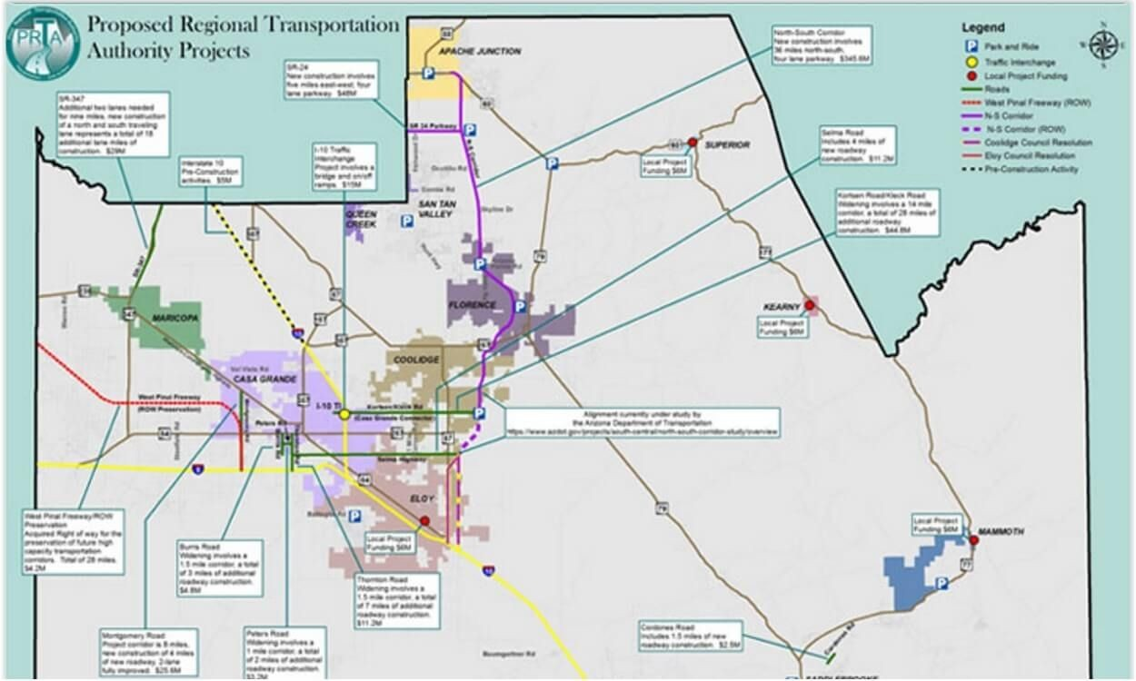Pinal County Sales Tax for Transportation Stands